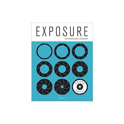 Photo-graphics exposure